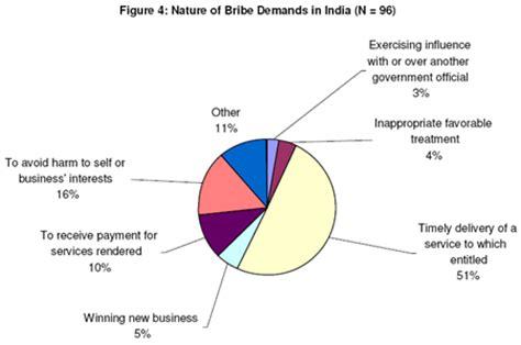 Raghuram rajan thesis essays on banking
